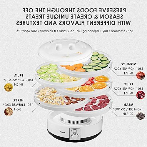 Dehydrator Aicook, Quiet Food Height-adjustable Against Harmful for Jerky, Vegetable, Dishwasher-safe, 500W