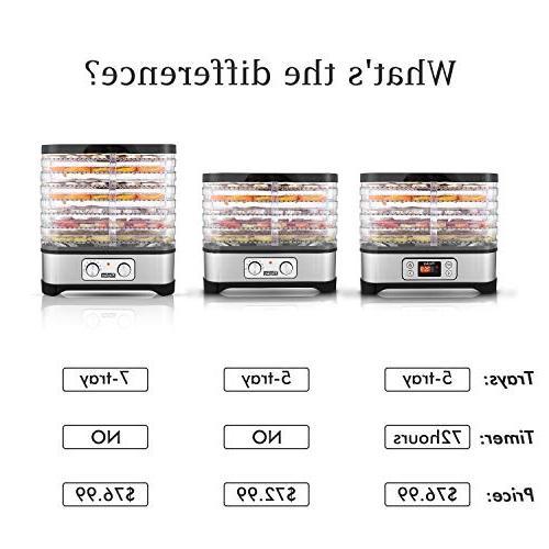 Food Jerky Dehydrators 7-Tray, Button